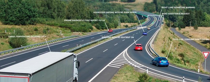 Vehicle GPS Trackers