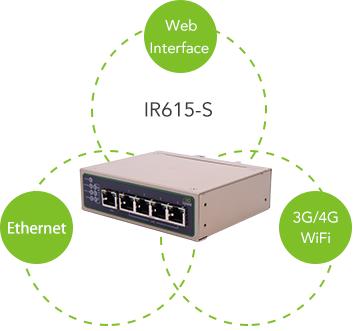 IR615-S